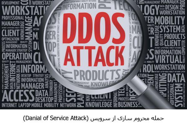 حمله محروم سازی از سرویس DDOS